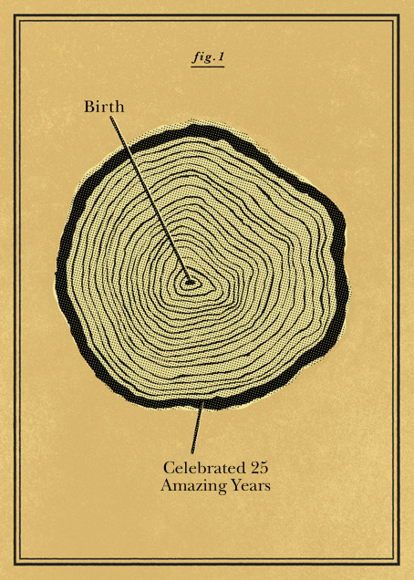 Tree Rings - Anniversary - Paperless Post - Anniversary