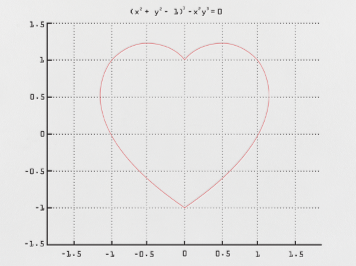 Equation To Your Heart - Paperless Post - Love cards