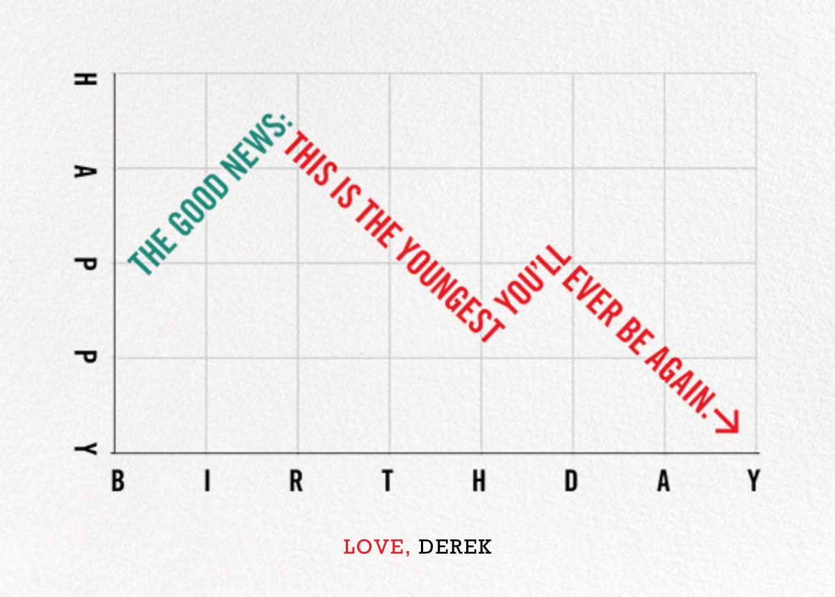 Downward Slope - Derek Blasberg - Birthday
